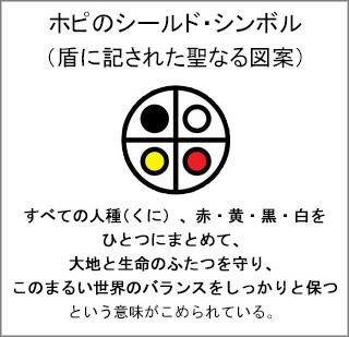 ホピのシールド・シンボル(使用する際はLand and Lifeまでお問い合わせください)
