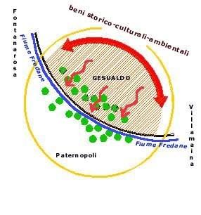 Riferimento topografico