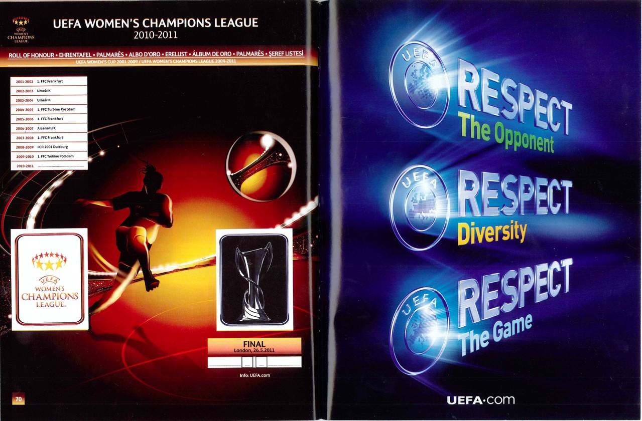 2010-11 - Panini Champions League - Pages 70 et 71 - Légendes