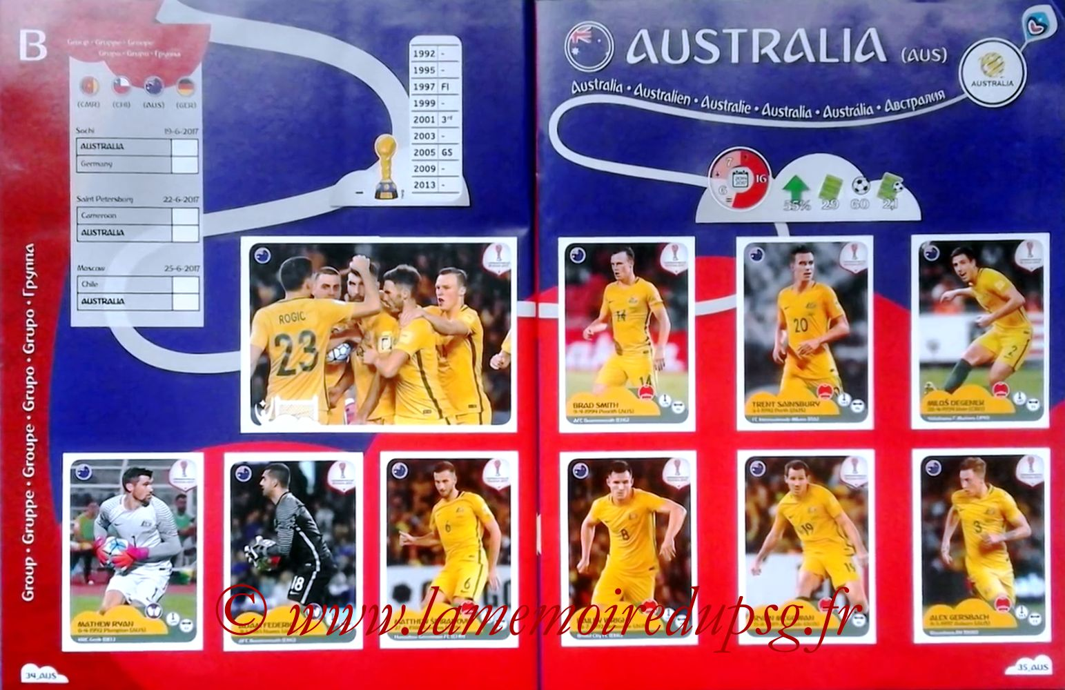 2017 - Panini Confederations Cup Russia Stickers - Pages 34 et 35 - Australie