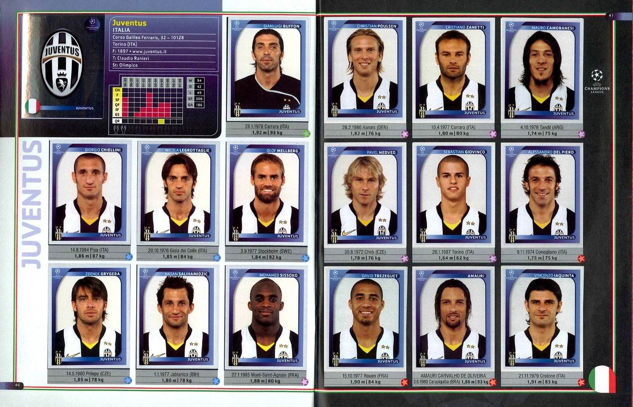 2008-09 - Panini Champions League - Pages 40 et 41 - Juventus Turin