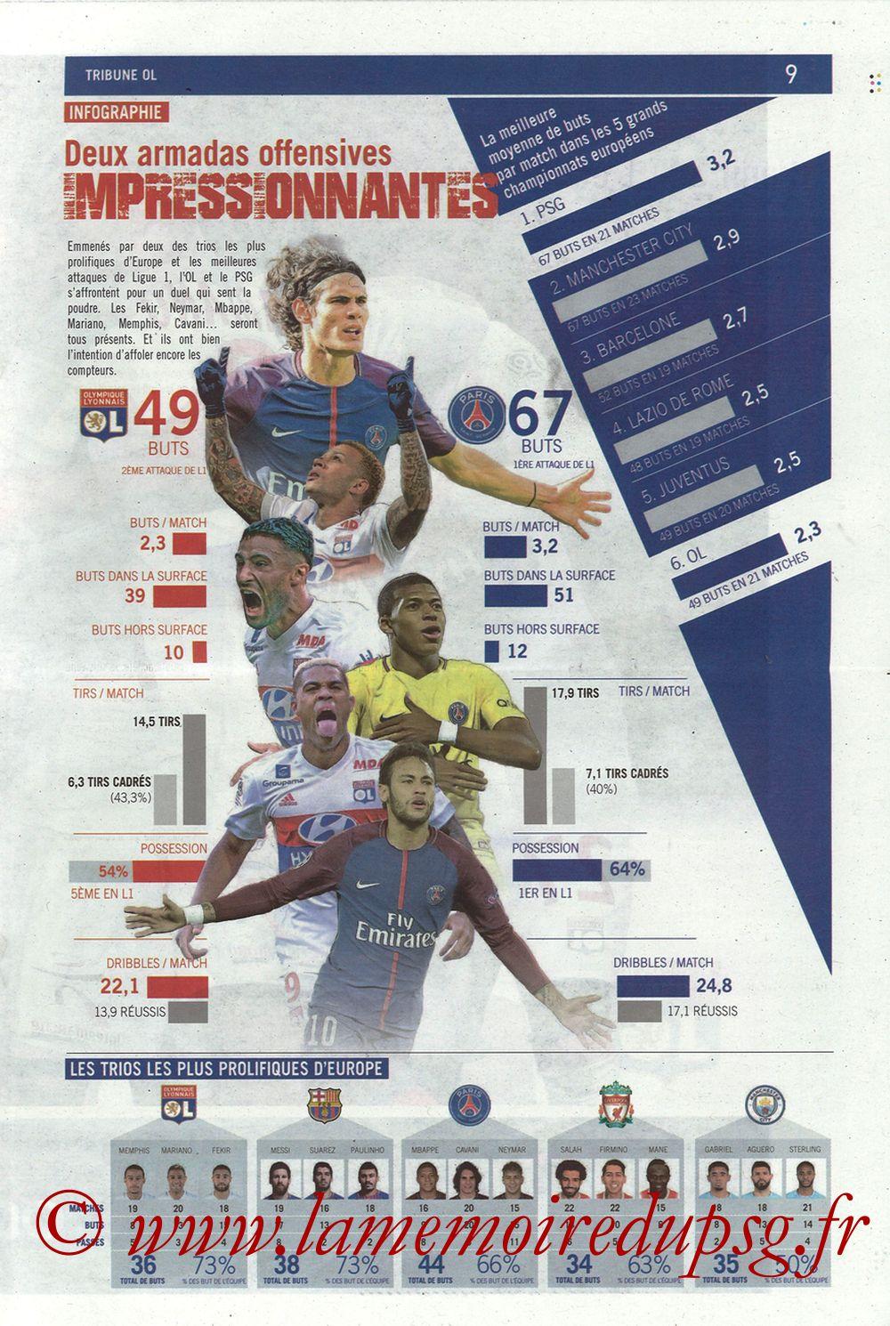 2018-01-21  Lyon-PSG (22ème L1, La Tribune OL N° 244) - Page 09