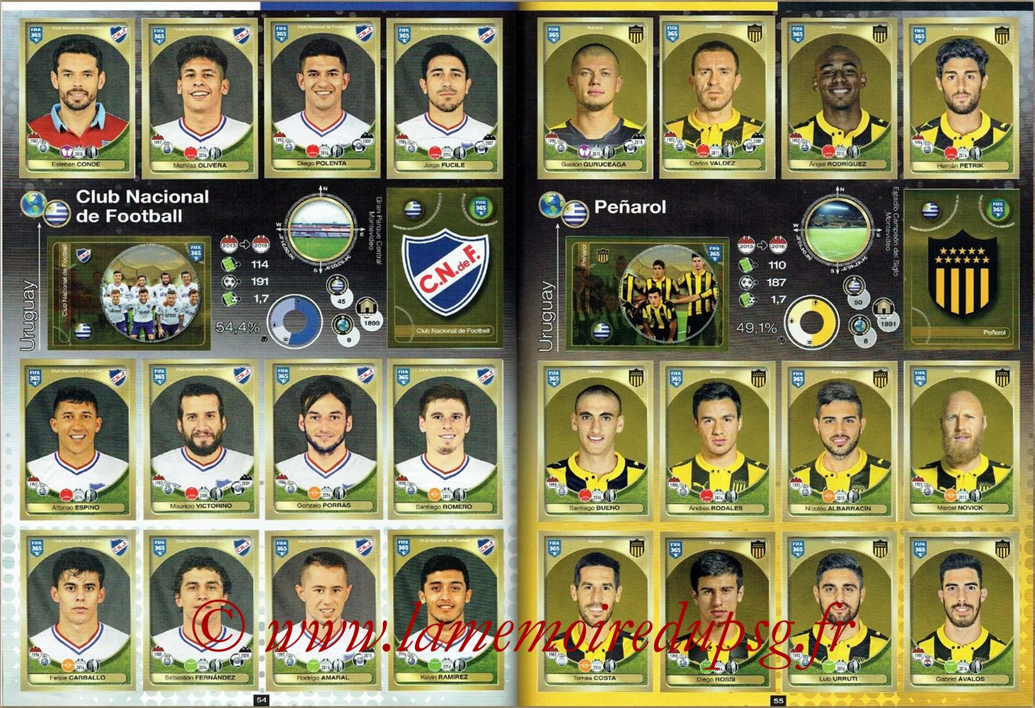 2016-17 - Panini FIFA 365 Stickers - Pages 54 et 55 - Club Nacional de Football + Penarol
