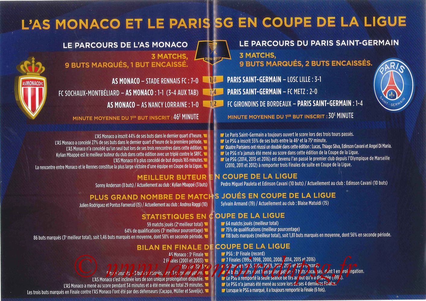 2017-04-01  Monaco-PSG (Finale CL à Lyon, Programme officiel) - Pages 04 et 05