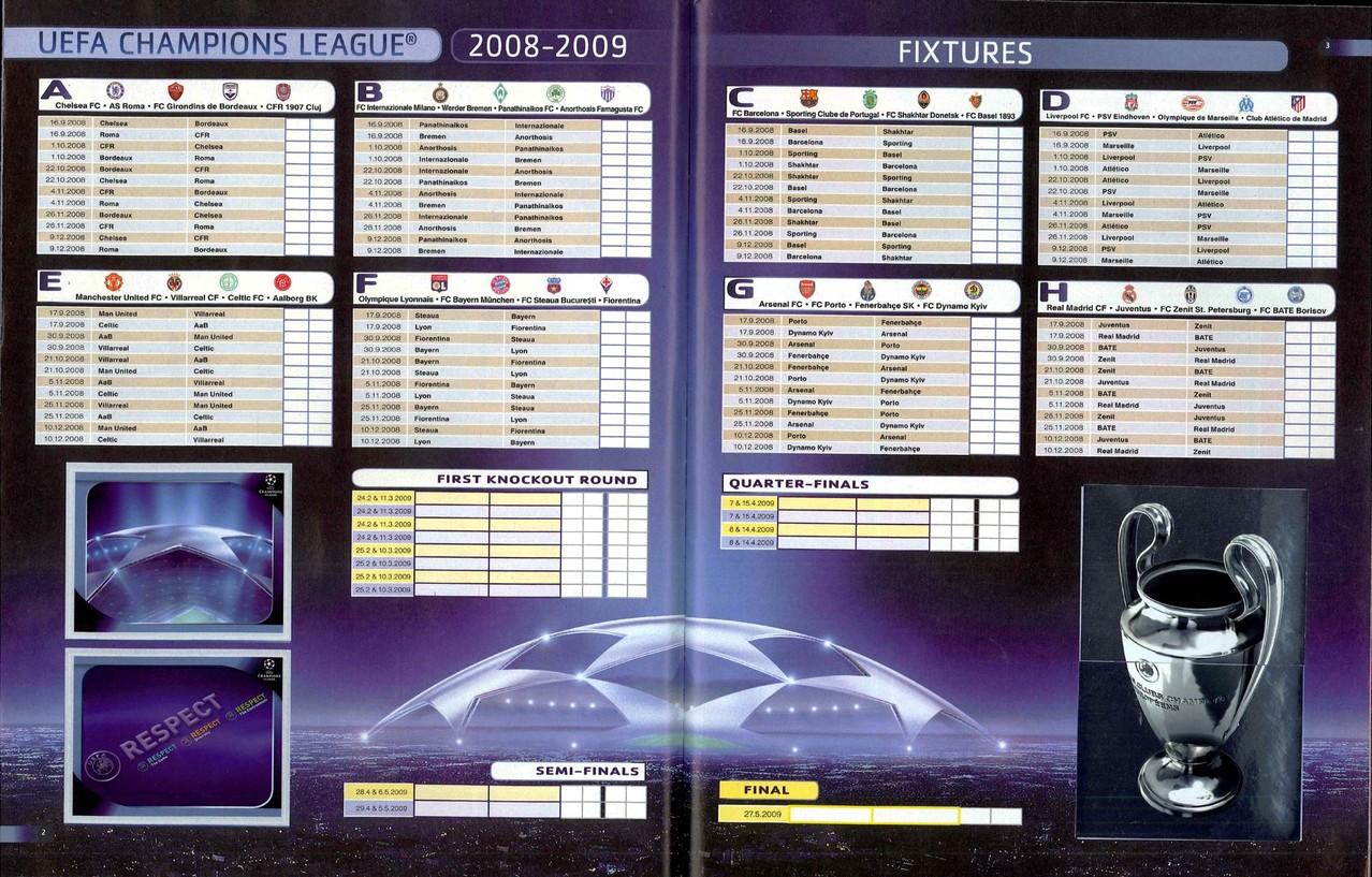 2008-09 - Panini Champions League - Pages 02 et 03 - Tableau des Poules