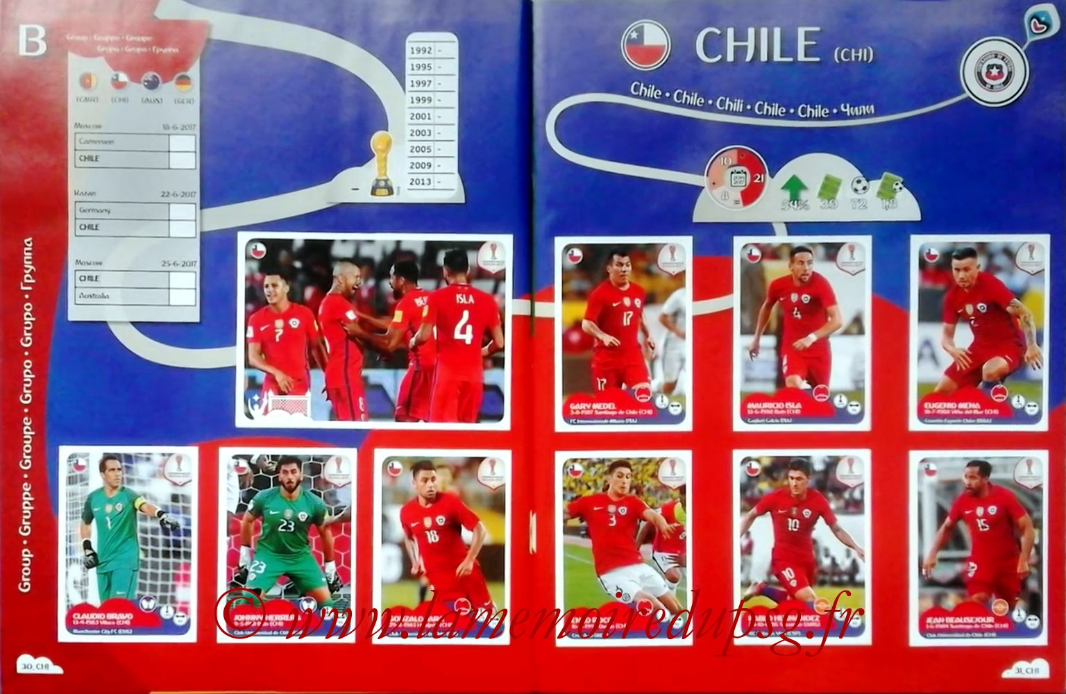 2017 - Panini Confederations Cup Russia Stickers - Pages 30 et 31 - Chili