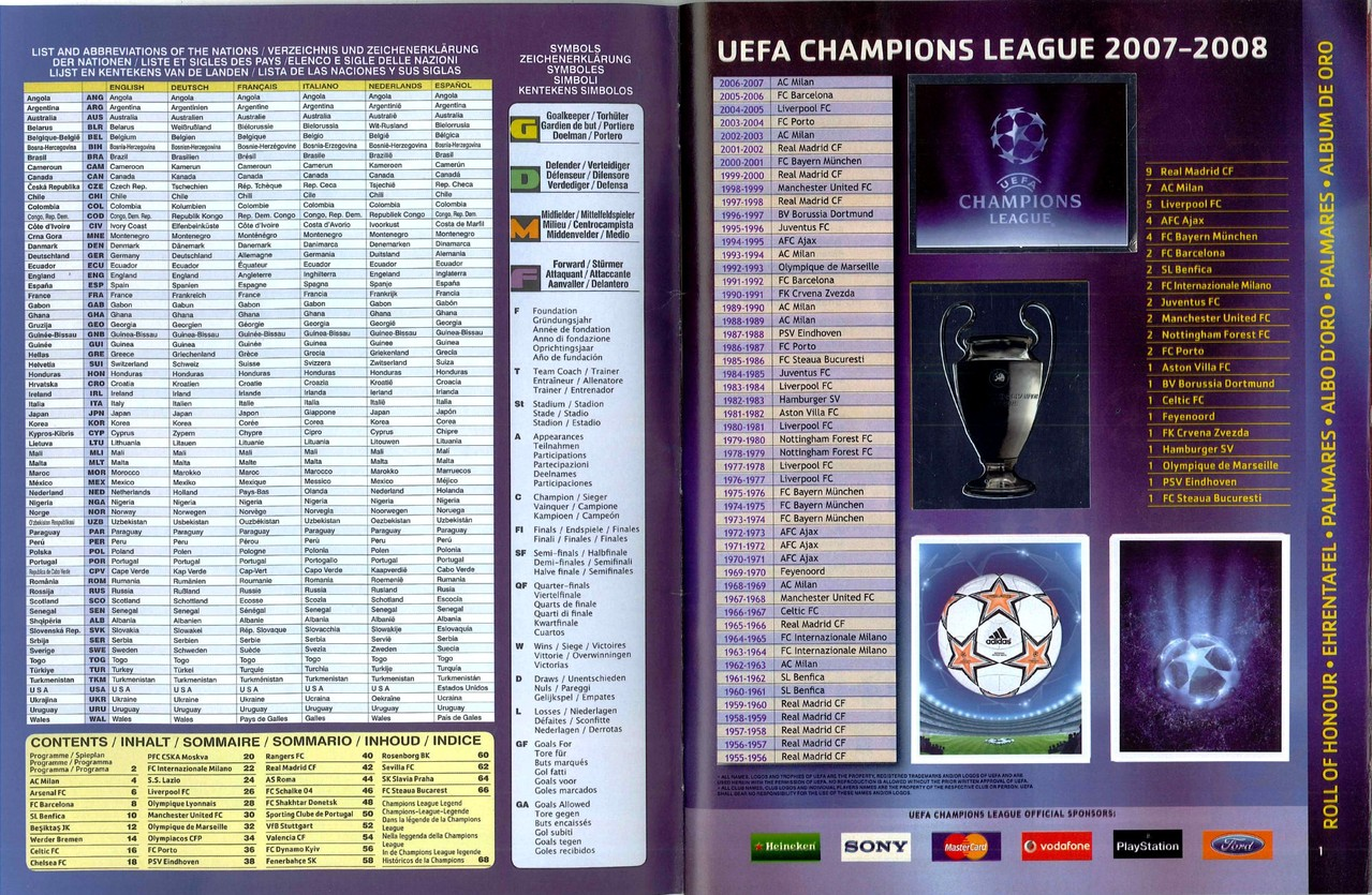 2007-08 - Panini Champions League - Pages 00 et 01