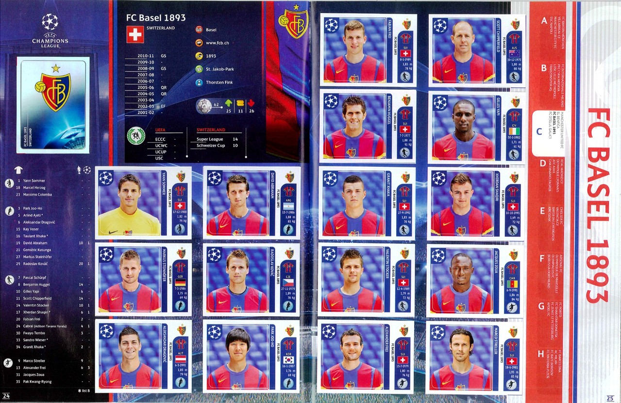 2011-12 - Panini Champions League - Pages 24 et 25 - FC Bale 1893