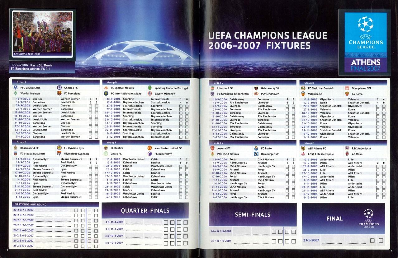 2006-07 - Panini Champions League - Pages 02 et 03 - Tableau des Poules