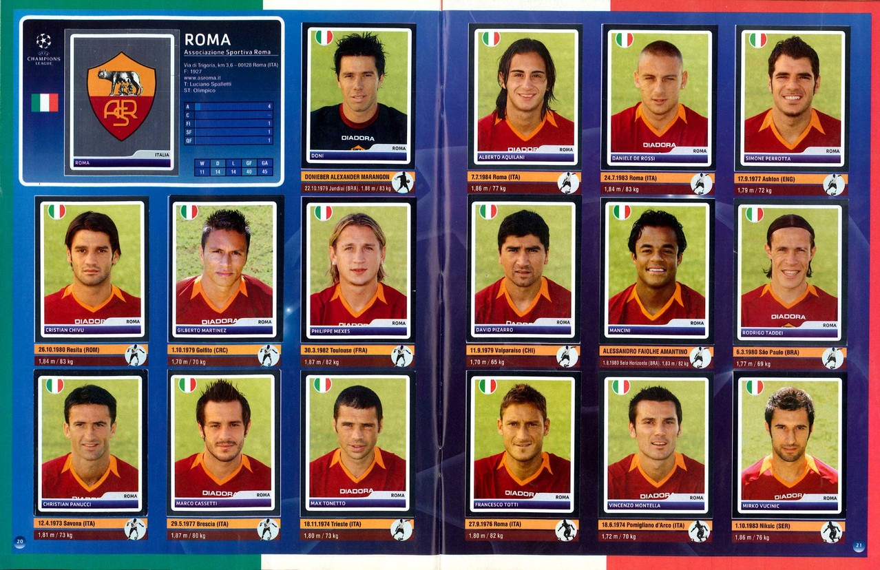 2006-07 - Panini Champions League - Pages 20 et 21 - AS Roma