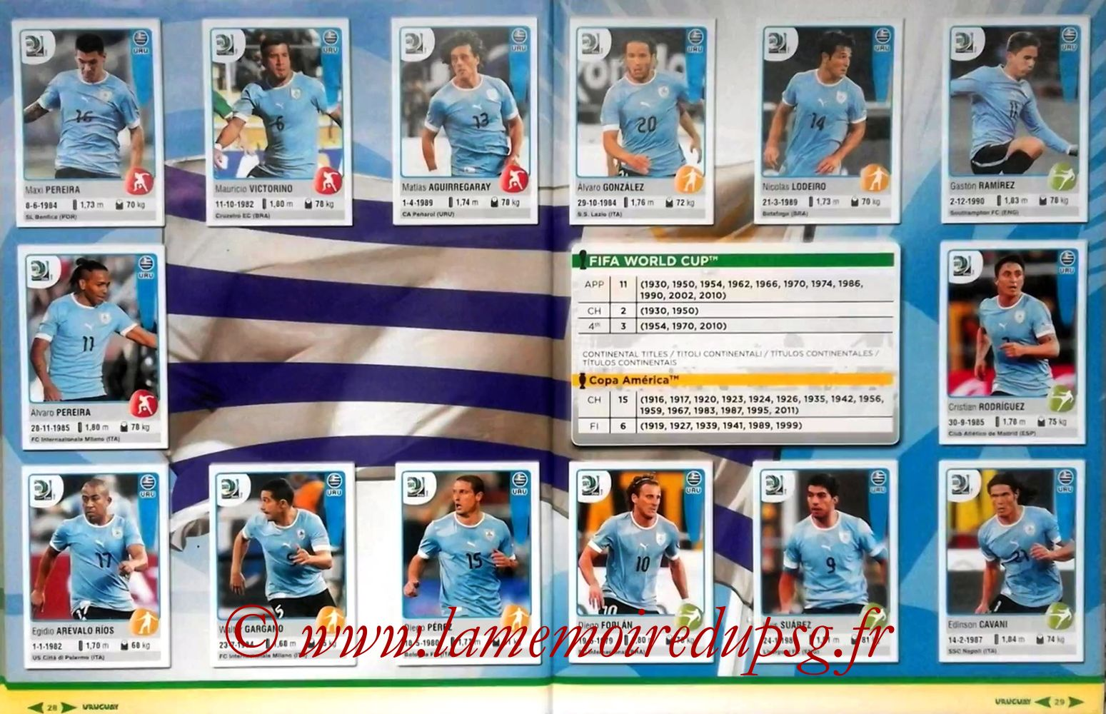 2013 - Panini Confederations Cup Brasil Stickers - Pages 28 et 29 - Uruguay