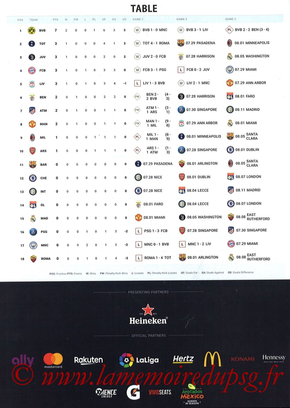 2018-07-28  Arsenal-PSG (International Champions Cup à Singapour, Programme pirate) - Page 04