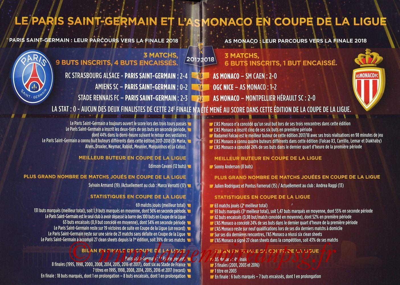 2018-03-31  PSG-Monaco (Finale CL à Bordeaux) - Pages 04 et 05