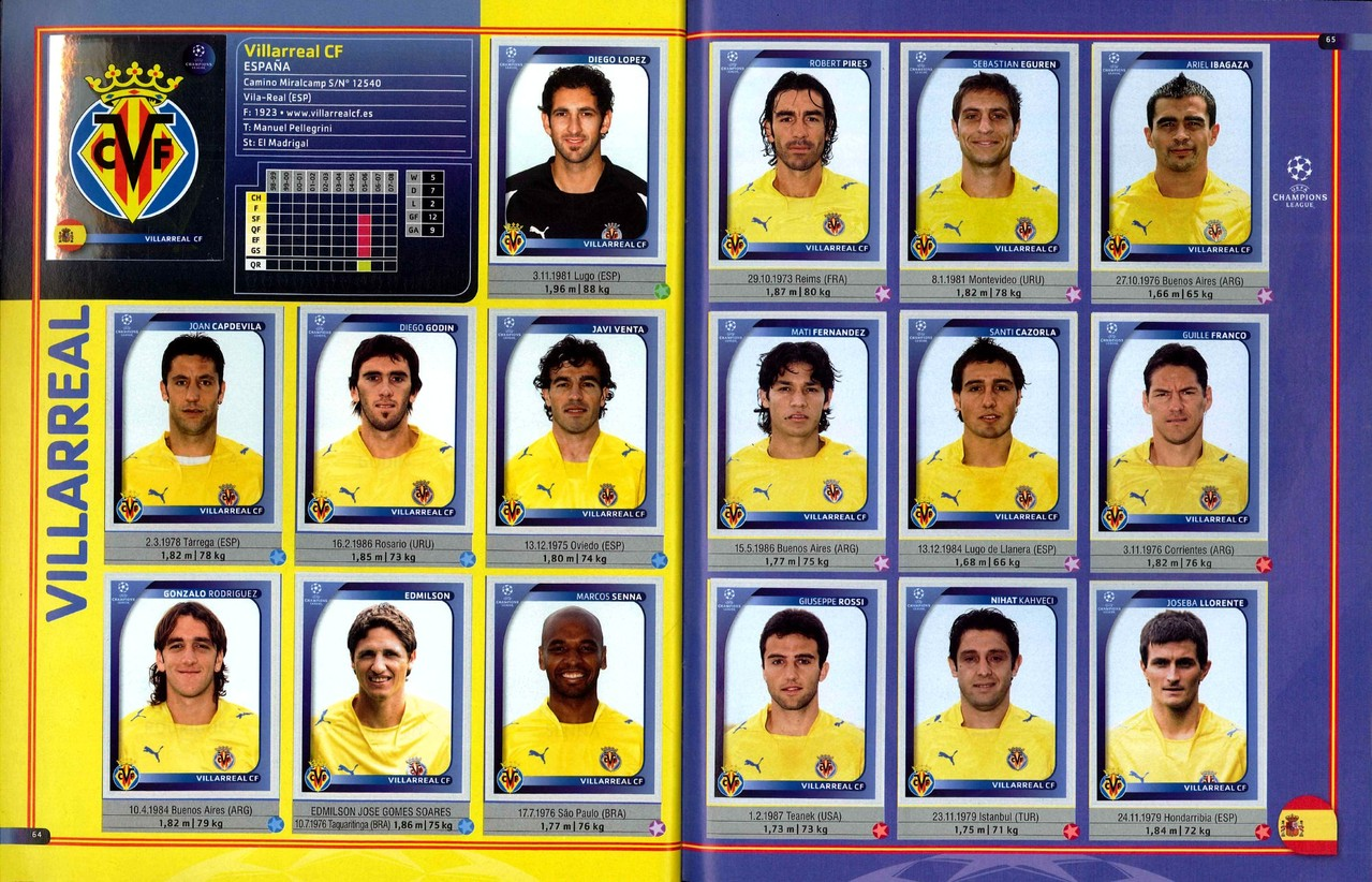 2008-09 - Panini Champions League - Pages 64 et 65 - Villareal CF