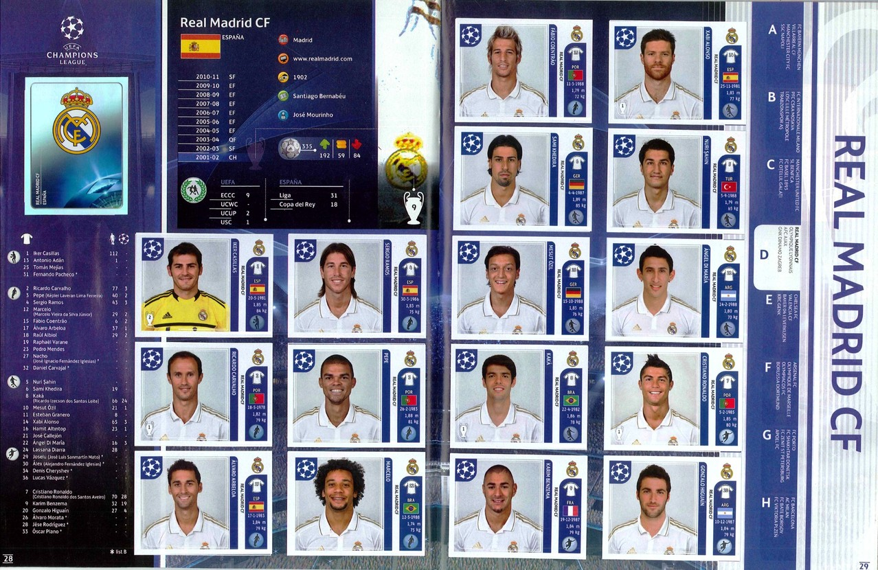 2011-12 - Panini Champions League - Pages 28 et 29 - Real Madrid CF