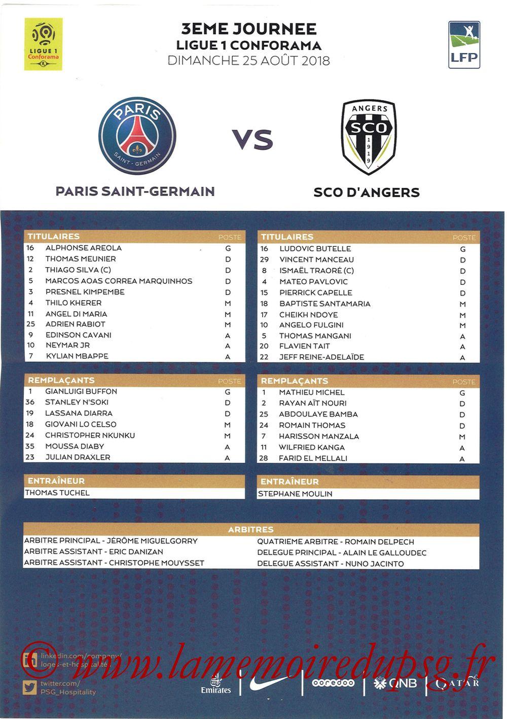 2018-08-25  PSG-Angers (3ème L1, Feuille de match)