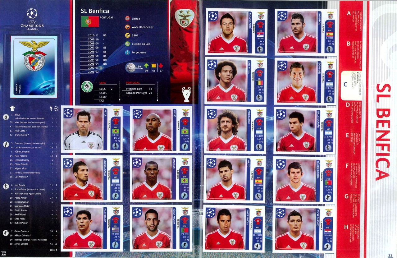 2011-12 - Panini Champions League - Pages 22 et 23 - SL Benfica