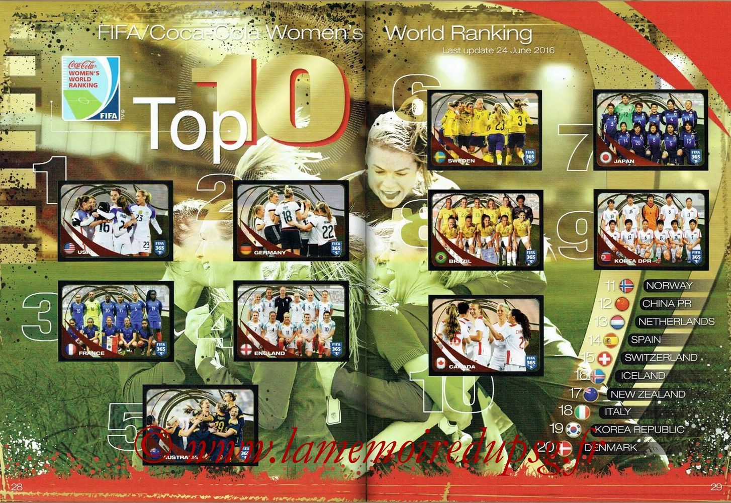 2016-17 - Panini FIFA 365 Stickers - Pages 28 et 29 - Top 10 Women