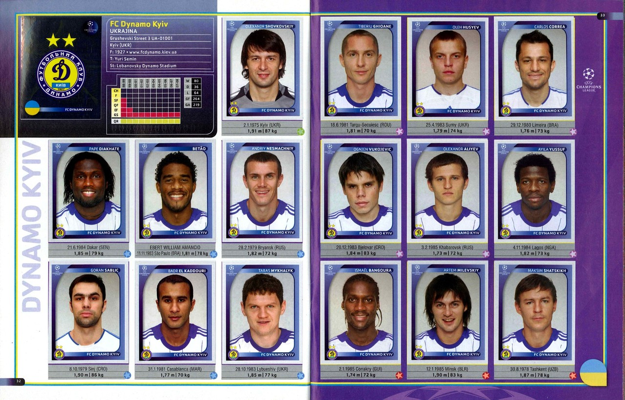 2008-09 - Panini Champions League - Pages 32 et 33 - FC Dynamo Kiev
