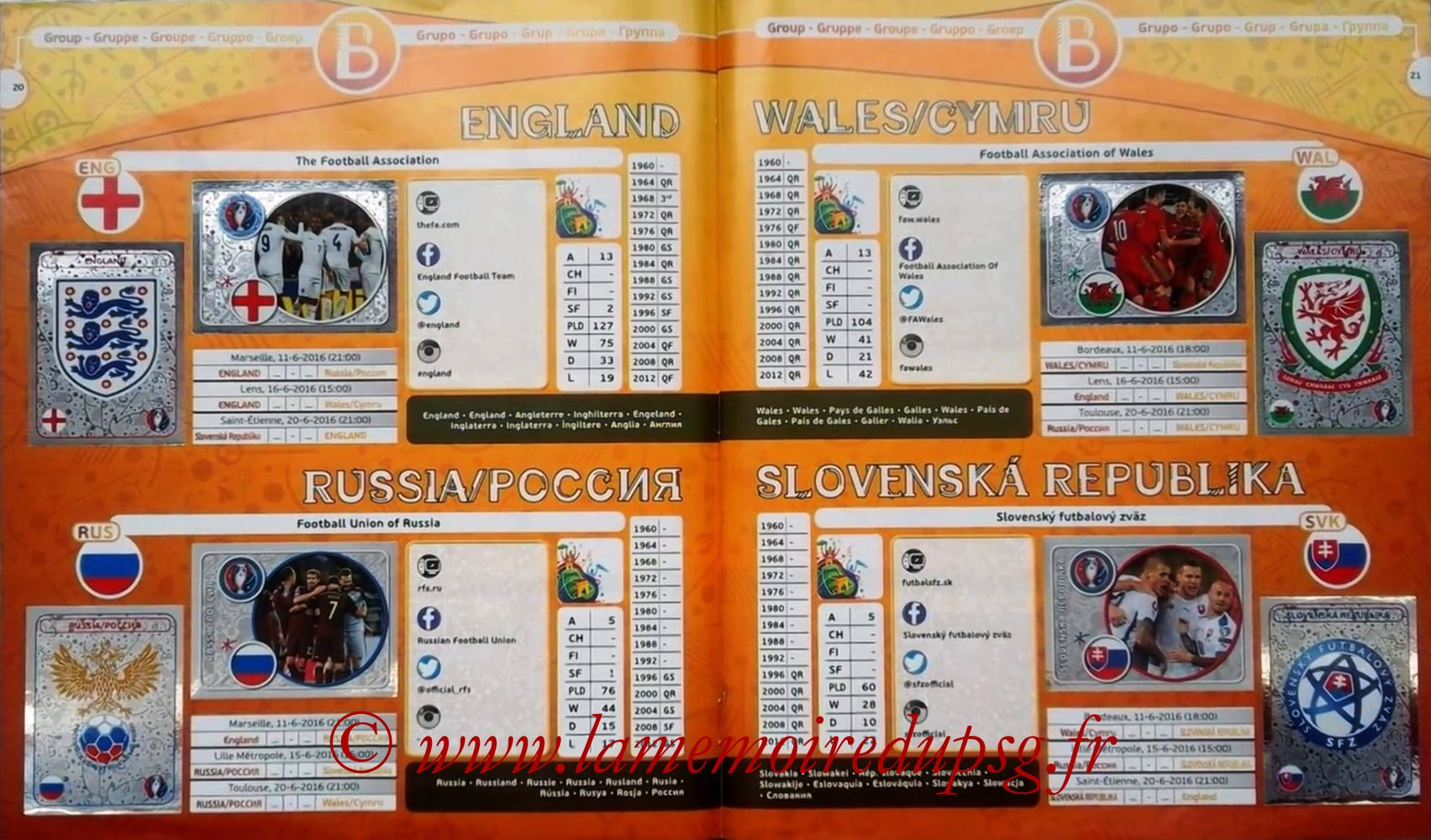 Panini Euro 2016 Stickers - Pages 20 et 21 - Groupe B
