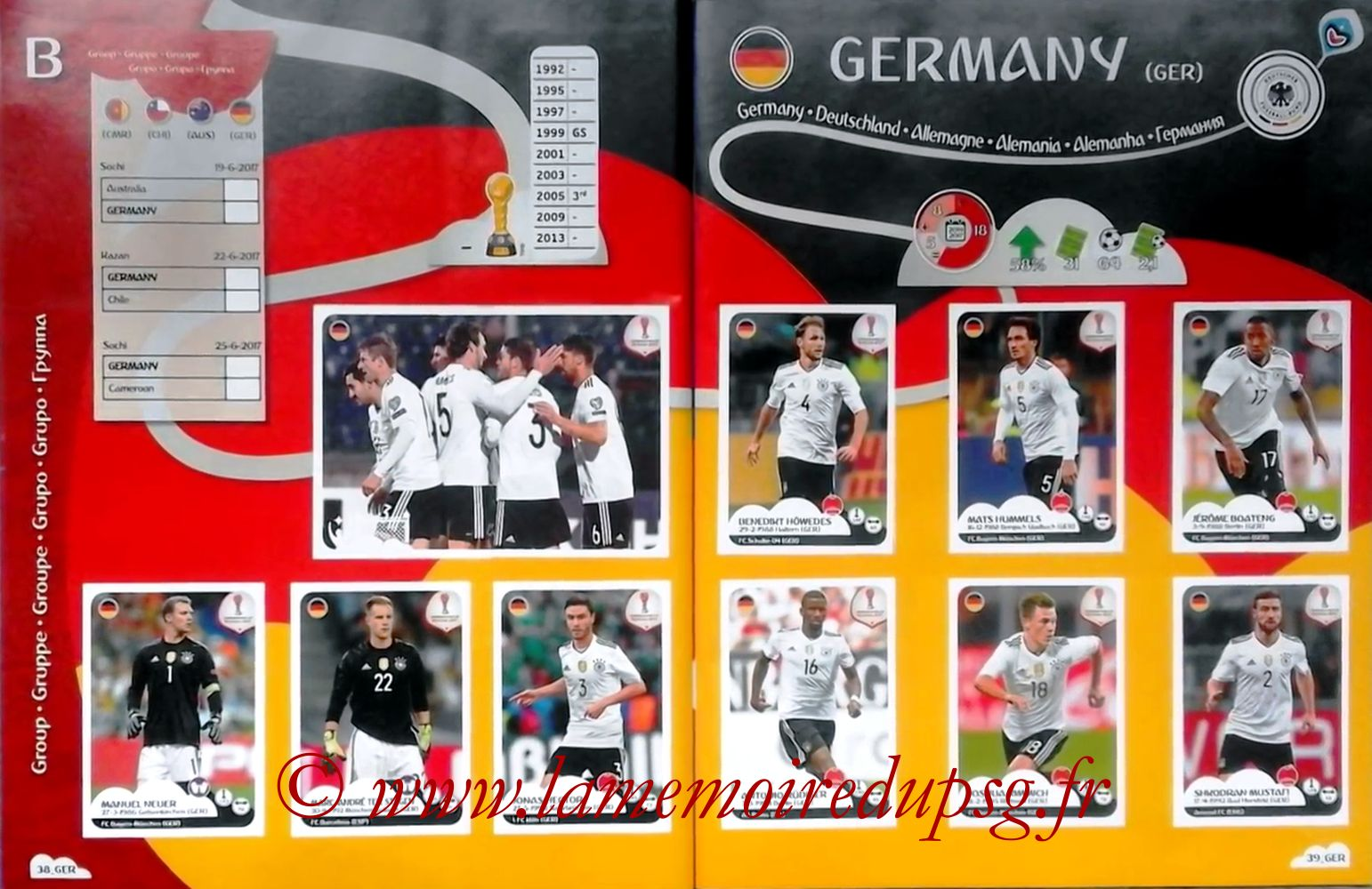 2017 - Panini Confederations Cup Russia Stickers - Pages 38 et 39 - Allemagne