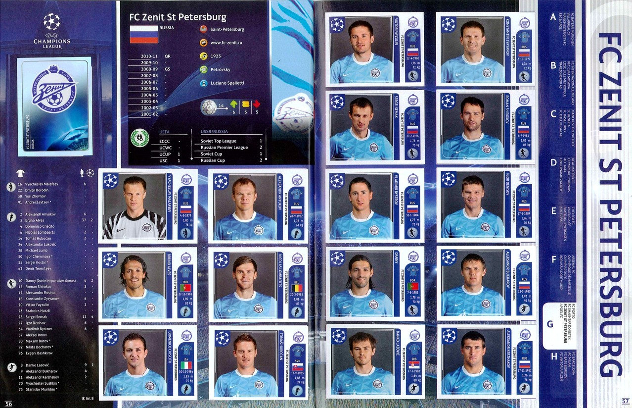 2011-12 - Panini Champions League - Pages 56 et 57 - FC Zenit St Petersburg