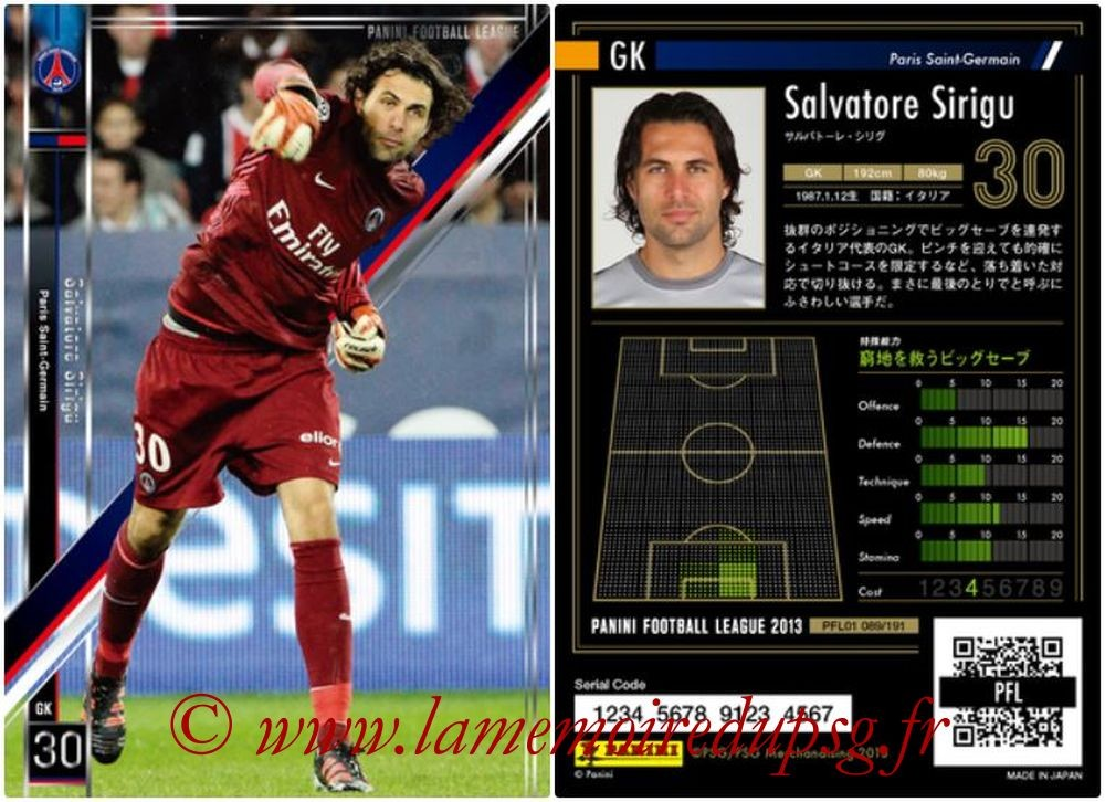 N° 089 - Salvatore SIRIGU (Star)