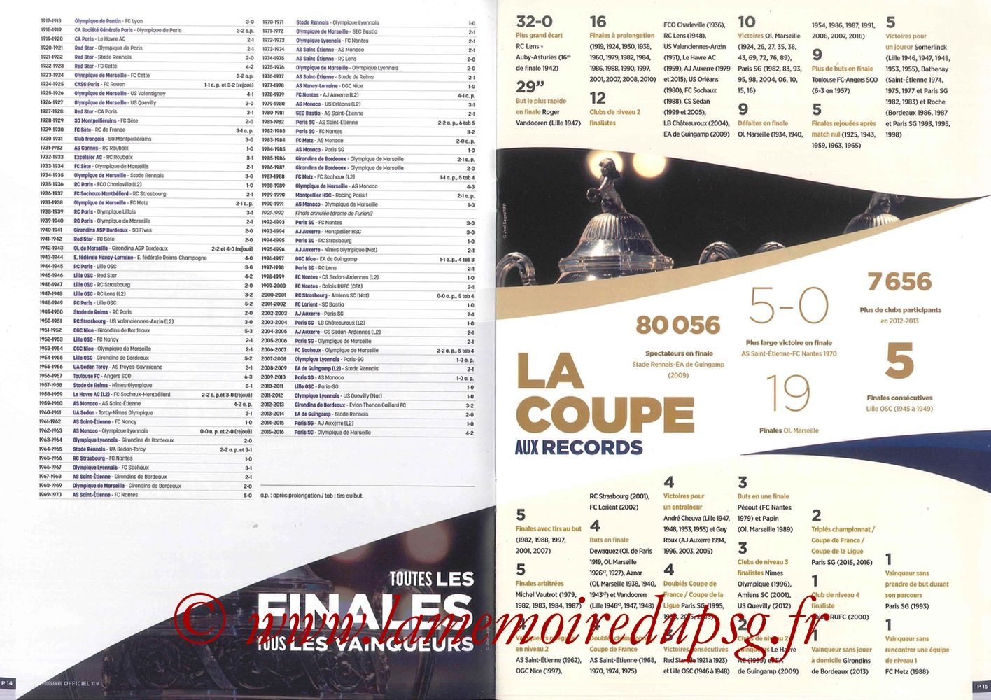 2017-05-27  Angers-PSG (Finale CF à Saint-Denis, Programme officiel) - Pages 14 et 15