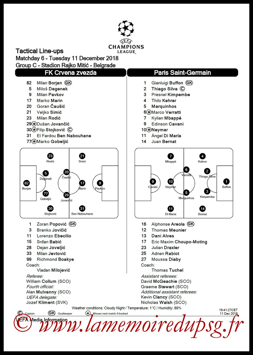 2018-12-11  Etoile Rouge de Belgrade-PSG (6ème C1, Feuille de match)