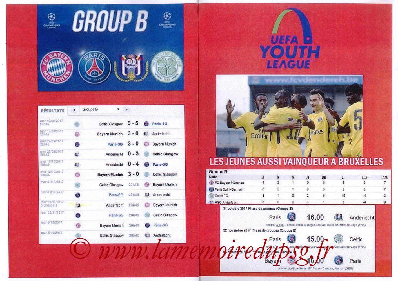2017-10-31  PSG-Anderlecht (4ème L1, Programme pirate) - Pages 06 et 07
