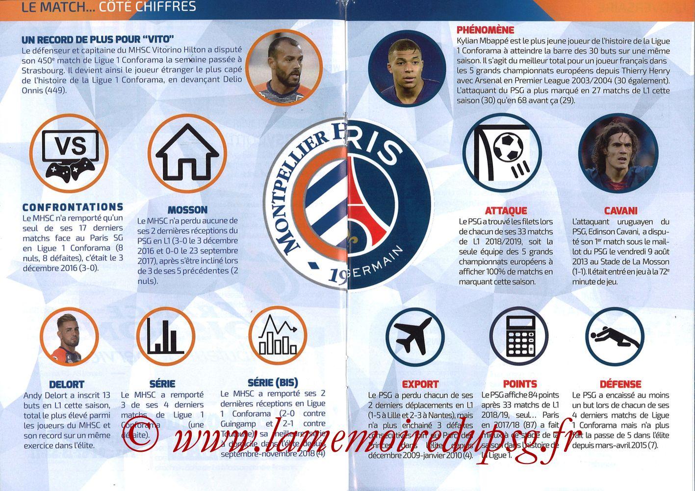 2019-04-30  Montpellier-PSG (34ème L1, L'Echo de la Mosson N°17) - Pages 14 et 15