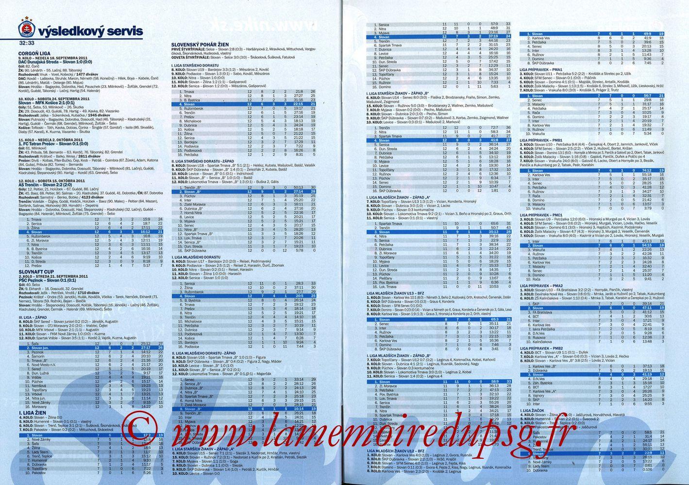 2011-10-20  Slovan Bratislava-PSG (3ème C3, Slovan N°4) - Pages 32 et 33