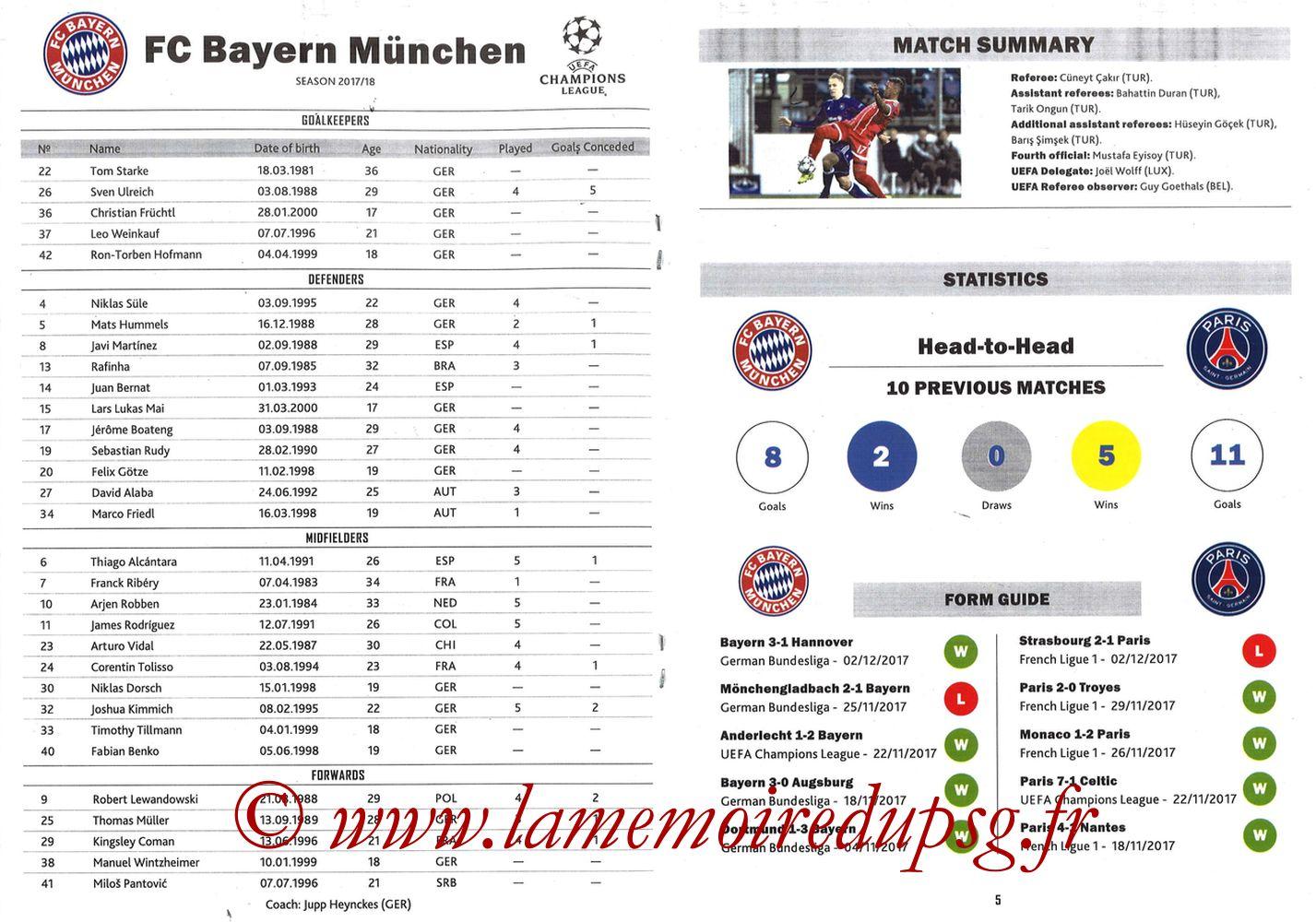 2017-12-05  Bayern Munich-PSG (6ème Poule C1, Programme pirate) - Pages 04 et 05