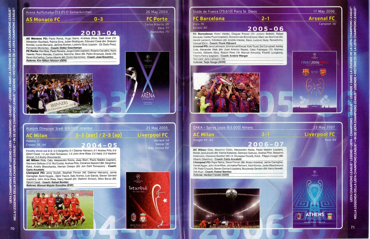 2007-08 - Panini Champions League - Pages 70 et 71