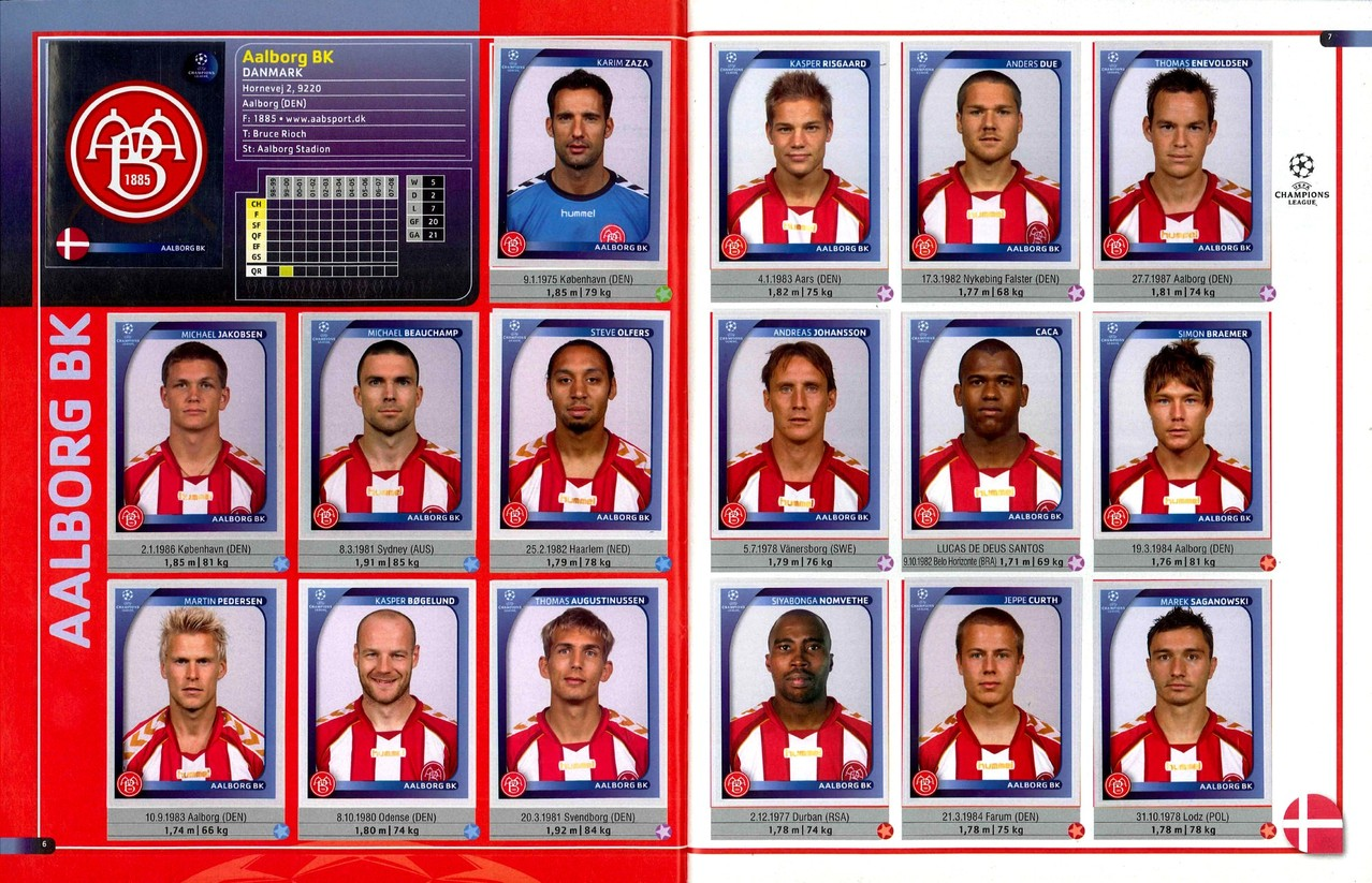 2008-09 - Panini Champions League - Pages 06 et 07 - Aalborg BK