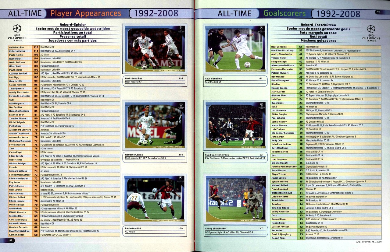 2008-09 - Panini Champions League - Pages 68 et 69