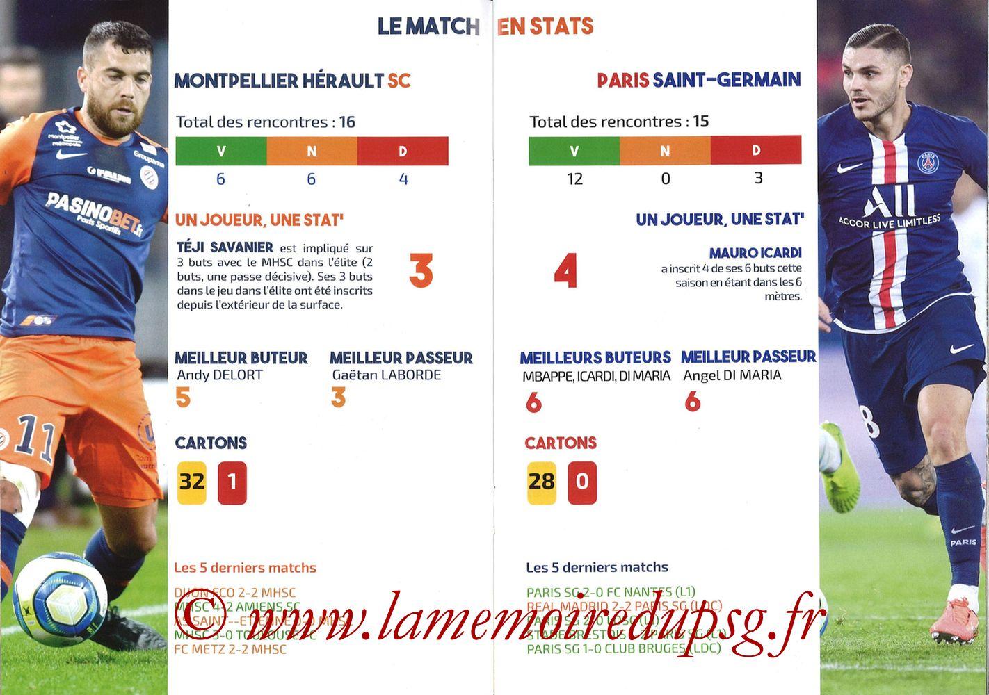 2019-12-07  Montpellier-PSG (17ème L1, L'Echo de la Mosson N°9) - Pages 10 et 11
