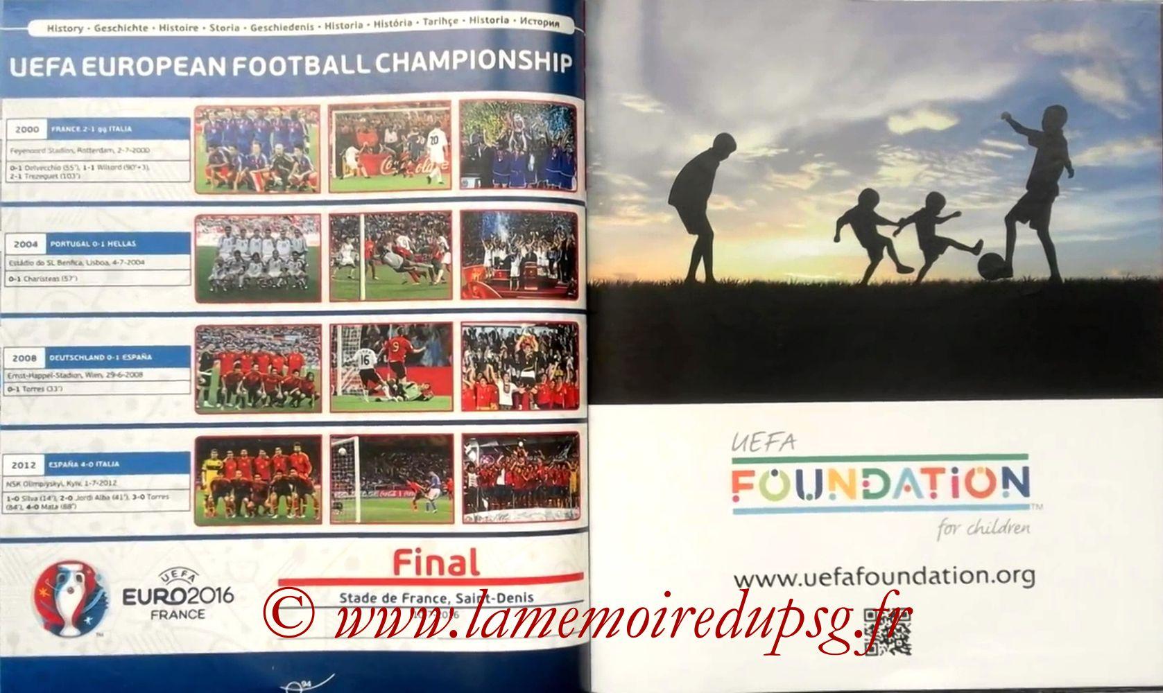 Panini Euro 2016 Stickers - Pages 94 et 95 - Histoire et Fondation
