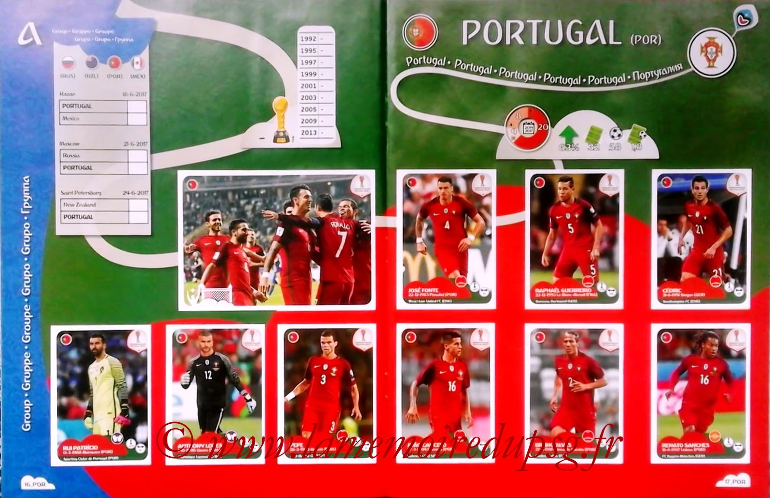 2017 - Panini Confederations Cup Russia Stickers - Pages 16 et 17 - Portugal