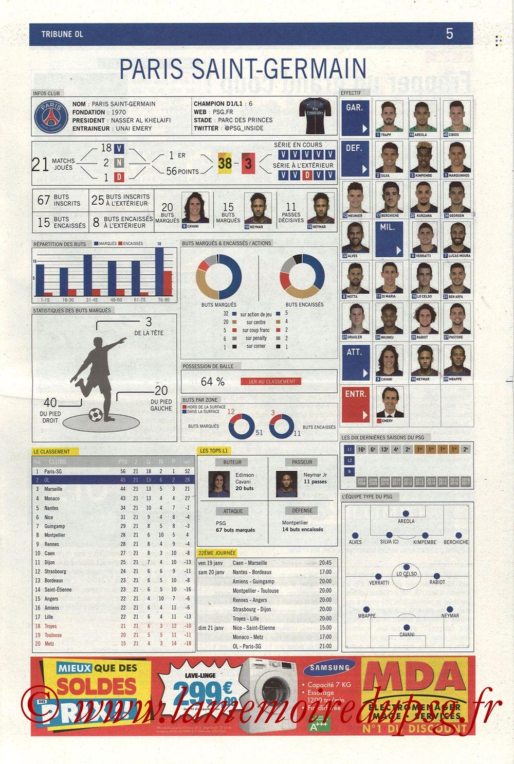 2018-01-21  Lyon-PSG (22ème L1, La Tribune OL N° 244) - Page 05
