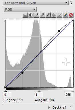 Tonwerte und Kurven - Kontraststeigerung