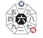 壬・子(旧暦7/14)
