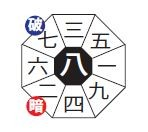 庚・戌(旧暦7/12)      立秋
