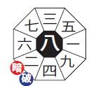 己・未(旧暦7/21)