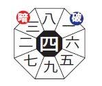 甲・寅(旧暦7/16)