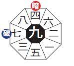己・酉(旧暦7/11)    夏の土用終わり