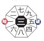 乙・卯(旧暦7/17)