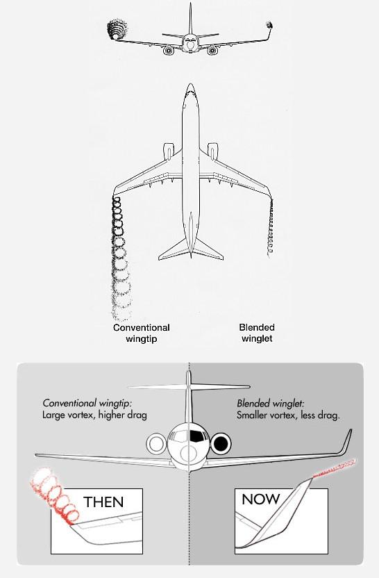この翼の気流はF1などのオープンカウルのボディーにも採用されています。ルアーに採用するのは相当のテストが必用でしょう。