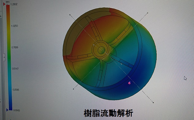 3D樹脂流動解析