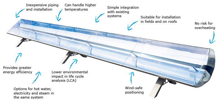 Advantages Parabolic Trough Collectors